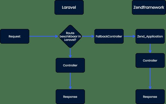 Untitled Diagram 1