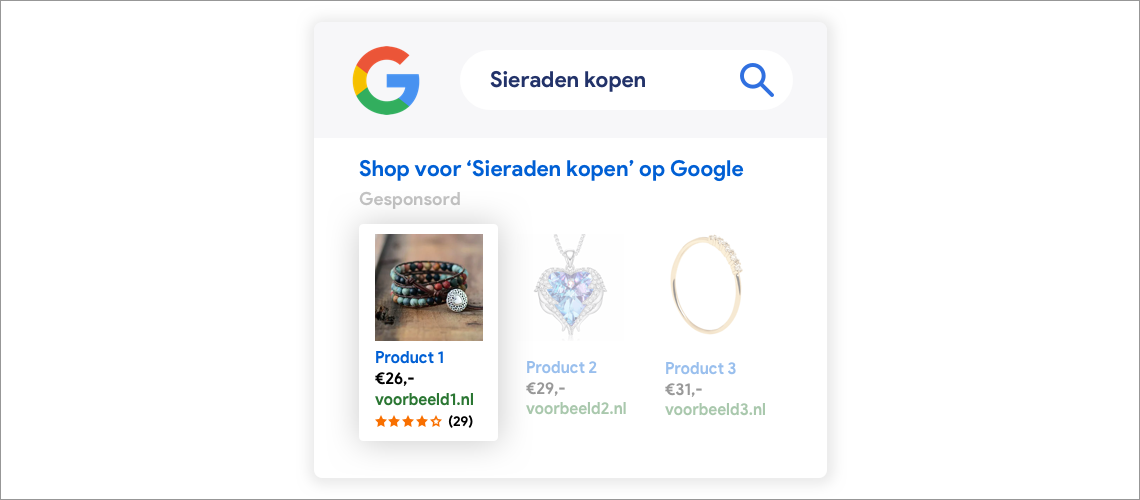 slimme shopping campagnes impres