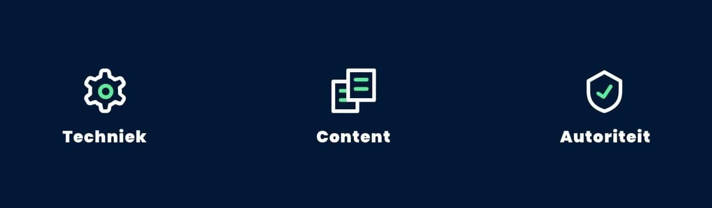 de drie SEO pijlers: Techniek, Content en Autoriteit
